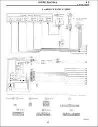 abs bypass subaru retrofitting ultimate subaru message board 1995 Subaru Impreza Wiring Diagram so i would use a dpdt switch, one circuit to disable the abs by splicing into the power wire for the abs light after the light and grounding it and leaving 1995 subaru impreza radio wiring diagram