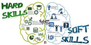 Hard Skills Vs Soft Skills Fp Executive Recruitment Th