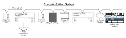 lutron wiring diagram lutron image wiring diagram lutron lighting control wiring diagram lutron wiring diagrams on lutron wiring diagram