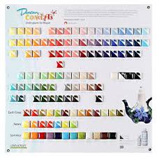 Glaze Color Chart Duncan Glaze Color Chart Google Search Paint Your Own