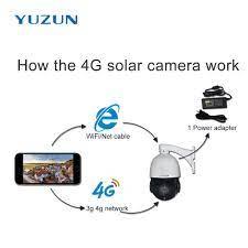 Wireless 4g sicherheit kamera 360 grad Indoor Outdoor 4g 3g kamera mit sim  karte überwachung kamera ptz speed dome ip kamera|security camera 360|dome  ip cameraspeed dome ip camera - AliExpress
