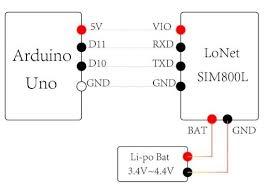 SIM800L circuit | Mobile Board