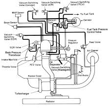 And this is carburetor turbochorgers vacuum map for ford festiva or kia peride این نقشه وکیوم کیا فراید یا همون فورد فستیوا توربو هستش