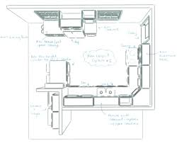 kitchen layouts and design inspirational kitchen cabinet layout ideas square kitchen layout kitchen cabinets