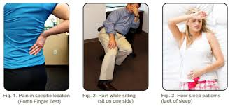 relief for si joint pain