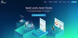 Best Presentation Software A Visual Comparison Guide Visual