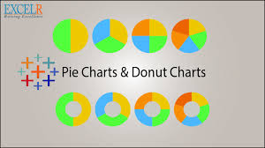 Creating Pie Chart And Donut Chart In Tableau