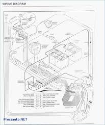 Car wiring diagram website wiring diagram club car wiring diagram gas wiring diagram website 1985 pontiac