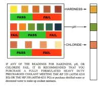 Ford Antifreeze Chart Supplemental Coolant Additives