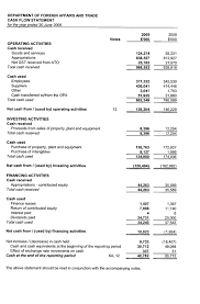 cash statements dfat annual report 2008 2009 financial statements income