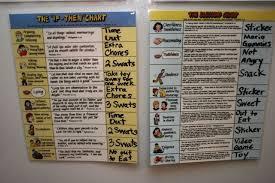 Biblical Behavior Chart Doorposts Biblical Parenting Charts Review Kids Behavior