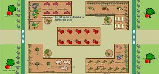 From kivy.garden.graph import graph, meshlineplot. How To Plan A Vegetable Garden Design Your Best Garden Layout