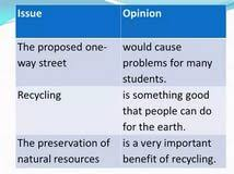 persuasive essays on recycling how to write a causal analysis argumentative essay on recycling havenpaviljoen restaurant