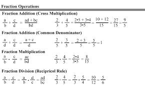 fraction help
