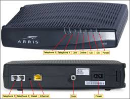 what the lights on your xfinity voice modem mean view a typical modem diagram