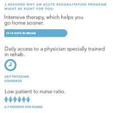 Neurological Rehabilitation Kindred Inpatient Rehab