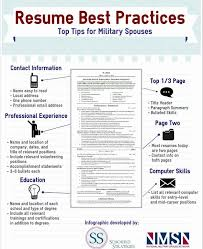 Download Tips For Good Resume