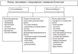Курсовая работа Фондовый рынок в Украине ru Фондовый рынок Украины характеризуется также неудовлетворительными количественными параметрами в частности низким уровнем капитализации