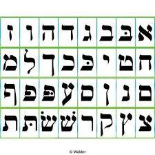 Alef Beis Banner Hebrew Learn Hebrew Math Judaism