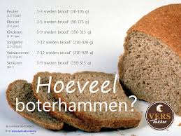 Hoeveel sneden in een brood