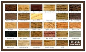 Sherwin Williams Stain Chart Woodscapes Solid Color Stain Shamealarm Co