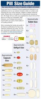 Tablet Sizes Chart Pill Size Guide Product Information Help Desk Swanson