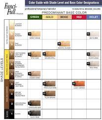 Roux Fancifull Mousse Color Chart In 2019 Revlon Color