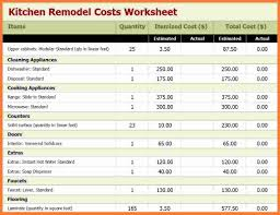 Kitchen Remodel Estimate Template  Kitchenxcyyxhcom - Bathroom remodel estimate