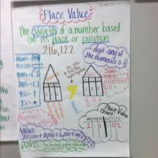 Place Value Chart I Like The Definition And Some Of The