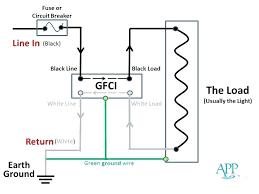 2 pole gfci breaker cooksscountry com 2 pole gfci breaker wiring diagram new eaton 60 amp diagrams inspirational d