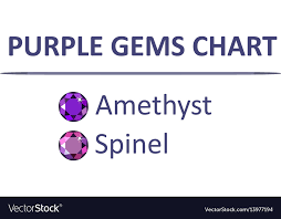 Amethyst Color Chart Gems Purple Color Chart
