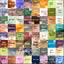 Mood Colors Meanings Veiled Chameleon Mood Color Chart