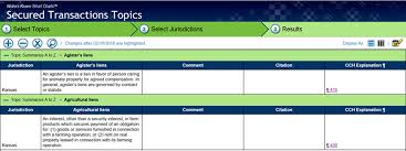 Cch Smart Charts News For Law Librarians From Wolters Kluwer Legal