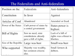 federalists and anti federalists google search us history  federalists and anti federalists google search