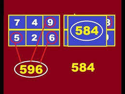 Thai Lottery Formula 100 Sure Superhit Lucky Numbers 2018