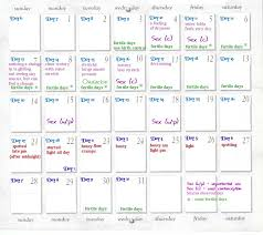 Cervical Fluid Chart Sample Calender Chart