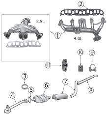2005 jeep grand cherokee exhaust diagram 2005 database 99 jeep grand cherokee exhaust system diagram jeep get