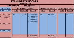 Download Bank Reconciliation Statement Excel Template Exceldatapro