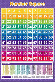Epik Posters Know Your Basics Beginners Chart Kit