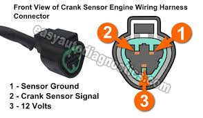 part 2 how to test the crank sensor 1994 2004 3 0l montero how to test the crankshaft position sensor 1994 2004 3 0l v6 mitsubishi montero
