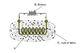 iron wire diagram iron trailer wiring diagram for auto p8b2 bclip image015 gif source rsaquo iron wire diagram