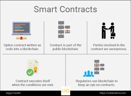 Vending Machine Contract Fascinating Smart Contracts 48solutions Medium