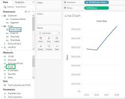 Tableau Tree Chart Tableau Charts How When To Use Different Tableau Charts
