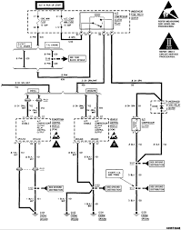 i have a 96 chevy 1500 4x4 the ac worked fine yesterday but today Basic HVAC Wiring Diagrams at K1500 Tahoe Hvac Wiring Diagram