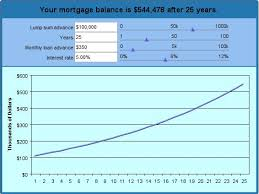 Amortization Loan Calculator Reverse Mortgage Amortization Schedule