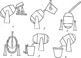 Реферат Строение свойства производство стали com  Строение свойства производство стали