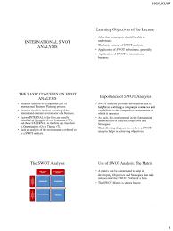 International Swot Analysis | Swot Analysis | Strategic Management