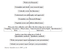 essays report examples year 12
