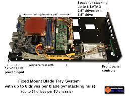 Google Server Design Build A Blade Faqs