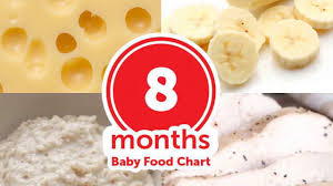 Baby Food Chart After 8 Months 8 Months Food Chart For Babies